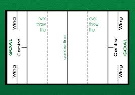 Goalball Court Layout