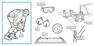 Goalball Graphic Overview